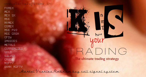K.I.S trading from Alertel v series Platinum buy sell software for FOREX,MCX and NSE