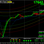 Witty Wednesday at Alertel Buy Sell Buy sell signal and technical analysis software for FOREX, MCX and NSE