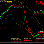 buy sell signal software
