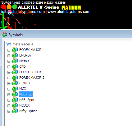 Alertel V series Platinum auto buy sell signal software for MCX, NSE and FOREX