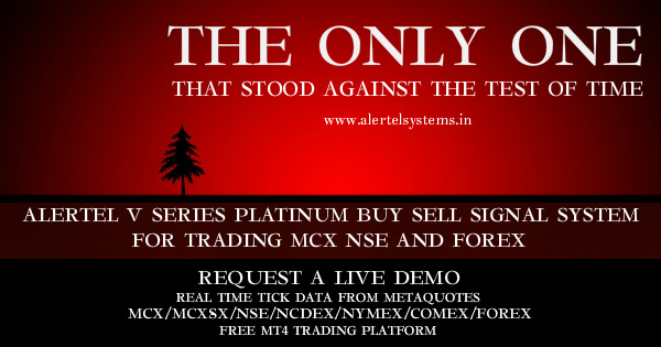 100% Accurate Buy/Sell Signal Generating Software for trading MCX NSE and FOREX
