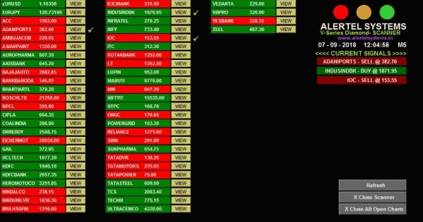 Forex Indicators Archives India S Best Buy Sell Signal Software