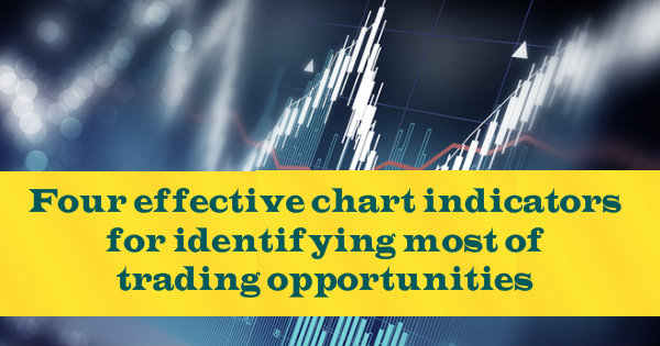 Four effective chart indicators for identifying most of trading opportunities